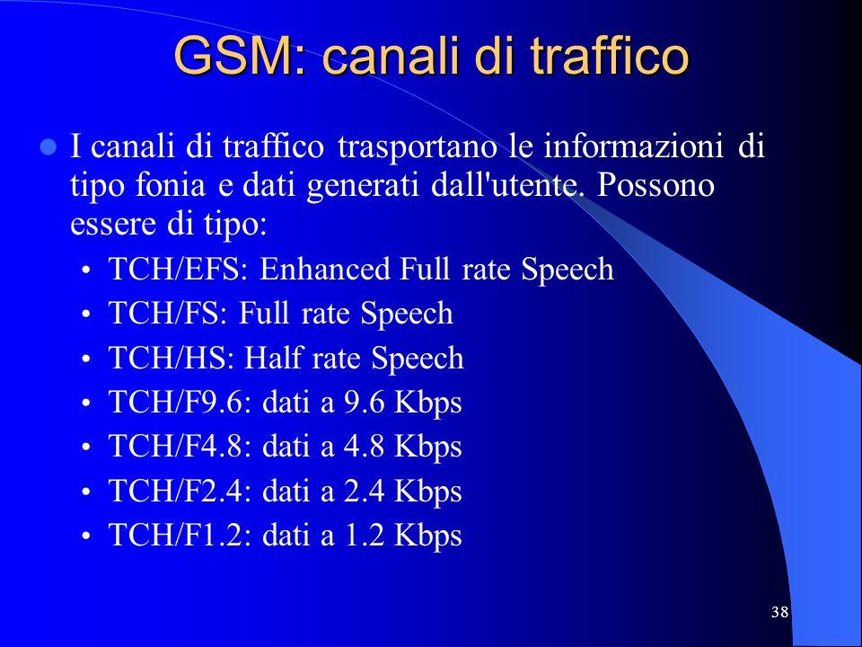 GSM: canali di traffico