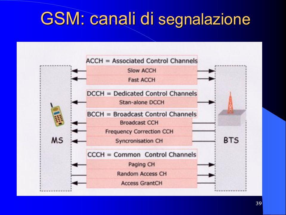 GSM: canali di segnalazione