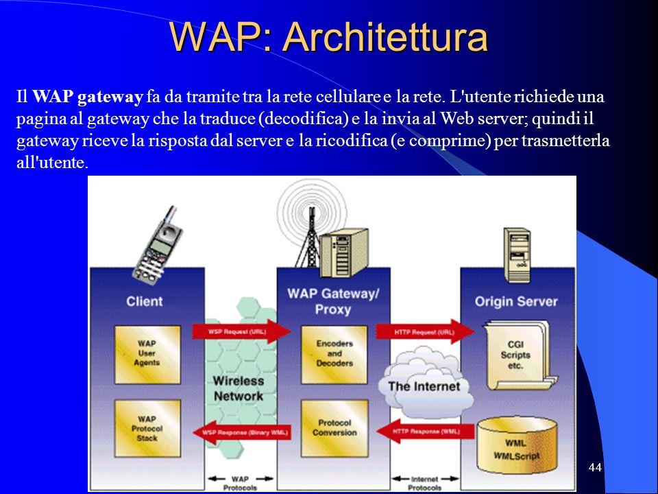 WAP: Architettura