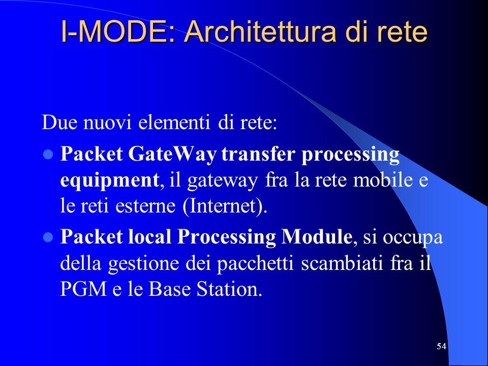 I-MODE: Architettura di rete