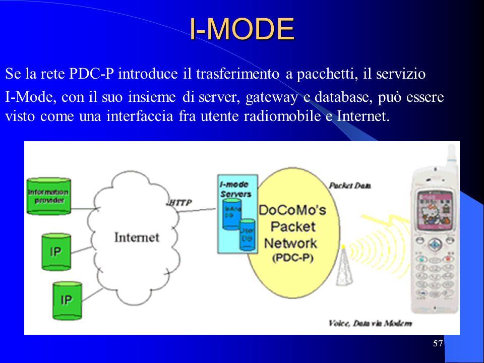 I-MODE Se la rete PDC-P introduce il trasferimento a pacchetti, il servizio.