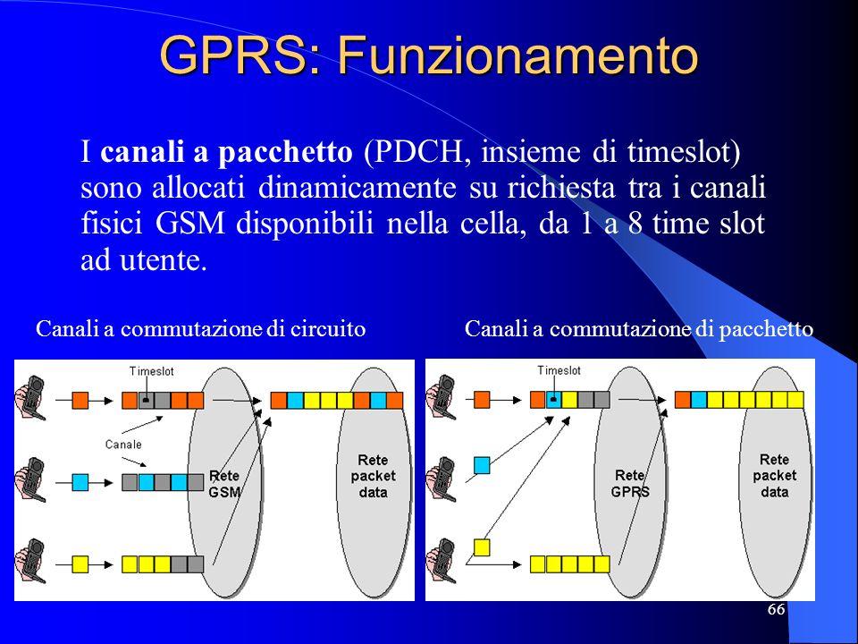 GPRS: Funzionamento