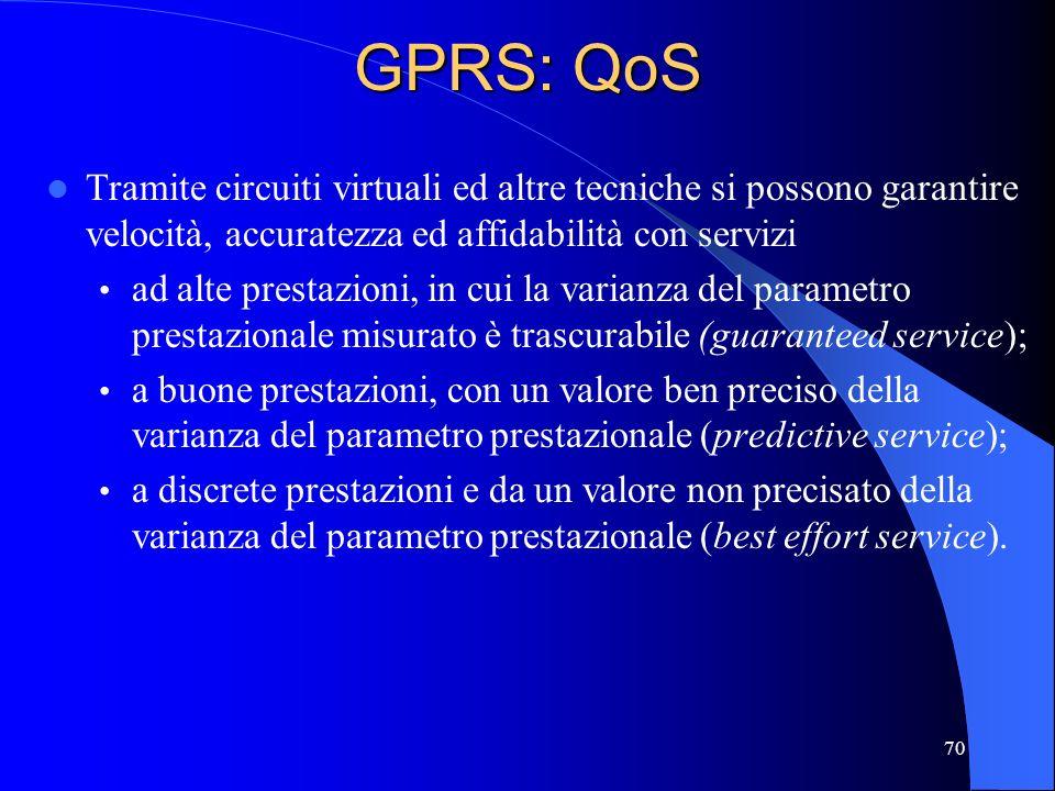 GPRS: QoS Tramite circuiti virtuali ed altre tecniche si possono garantire velocità, accuratezza ed affidabilità con servizi.
