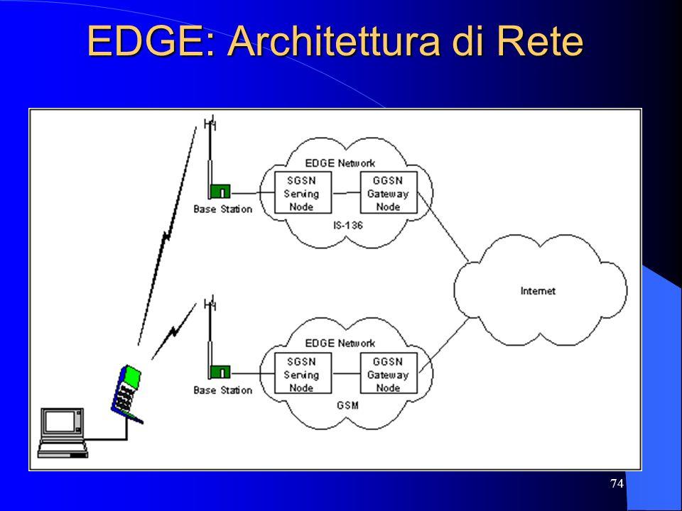 EDGE: Architettura di Rete