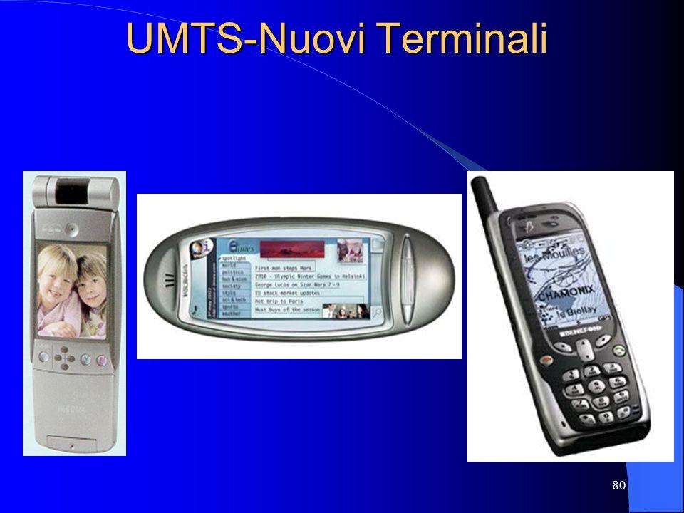 UMTS-Nuovi Terminali