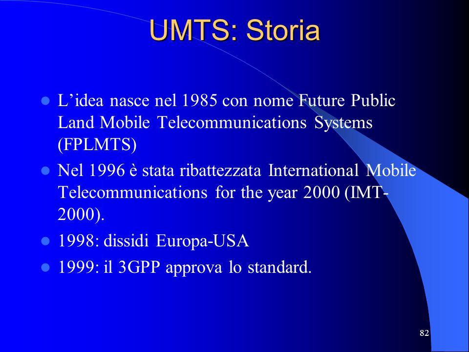 UMTS: Storia L'idea nasce nel 1985 con nome Future Public Land Mobile Telecommunications Systems (FPLMTS)