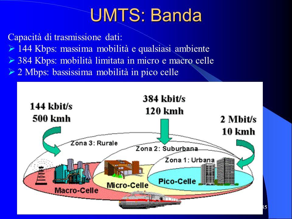 UMTS: Banda Capacità di trasmissione dati: