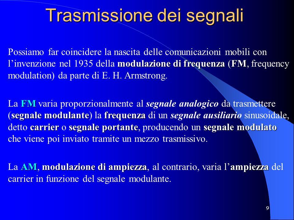Trasmissione dei segnali
