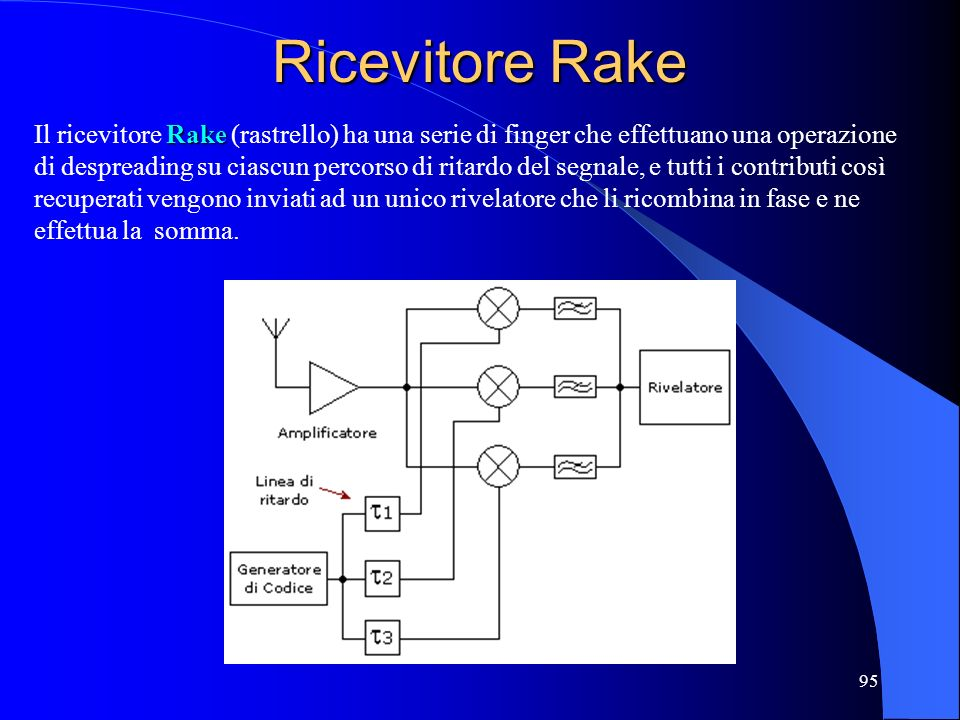 Ricevitore Rake