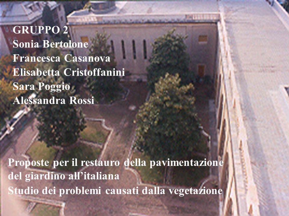 GRUPPO 2 Sonia Bertolone. Francesca Casanova. Elisabetta Cristoffanini. Sara Poggio. Alessandra Rossi.