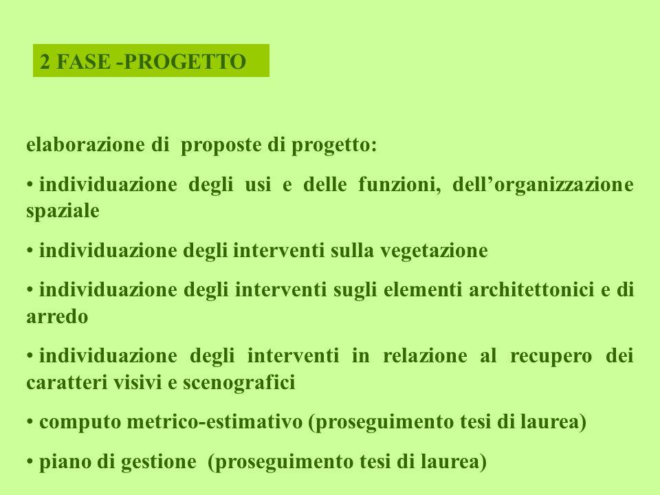 2 FASE -PROGETTO elaborazione di proposte di progetto: individuazione degli usi e delle funzioni, dell'organizzazione spaziale.