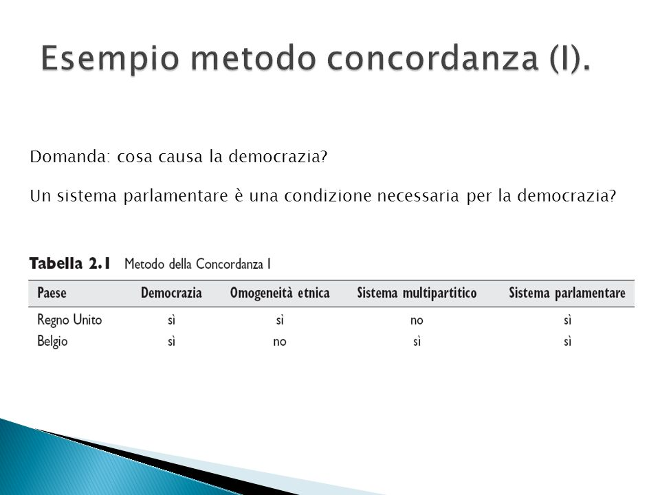 Esempio metodo concordanza (I).