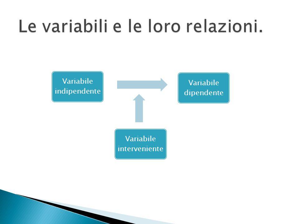 Le variabili e le loro relazioni.