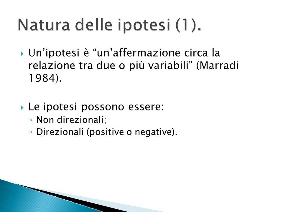 Natura delle ipotesi (1).