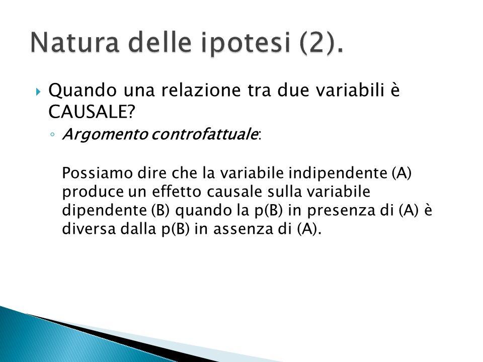 Natura delle ipotesi (2).