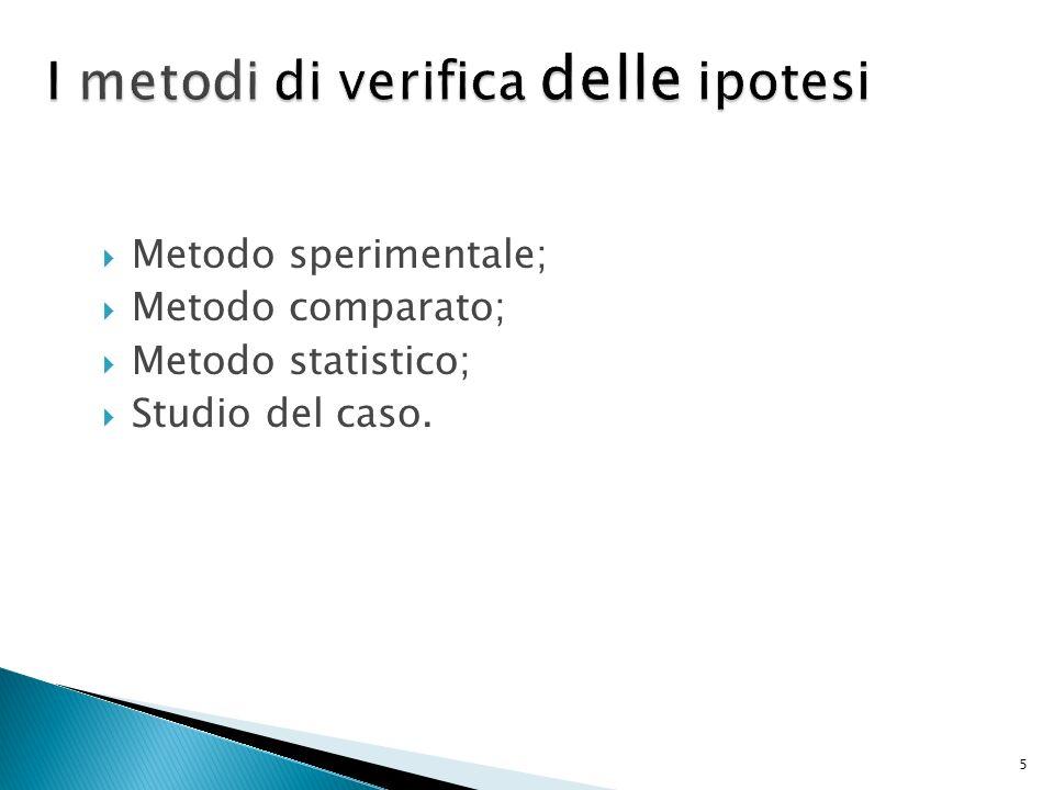 I metodi di verifica delle ipotesi