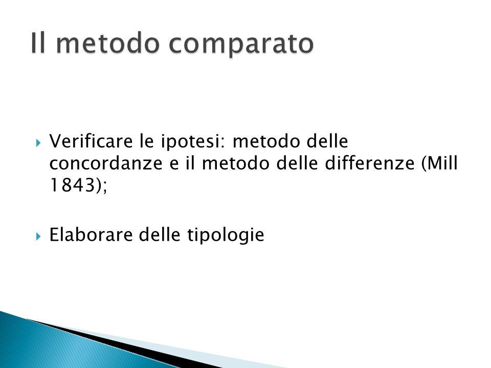 Il metodo comparato Verificare le ipotesi: metodo delle concordanze e il metodo delle differenze (Mill 1843);