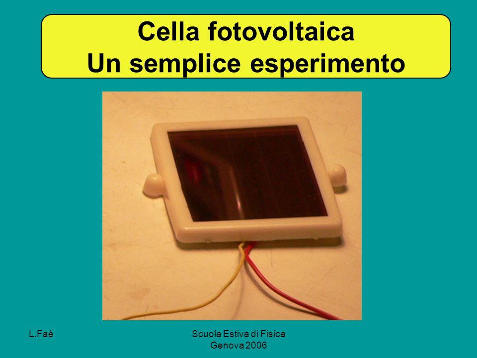 Cella fotovoltaica Un semplice esperimento