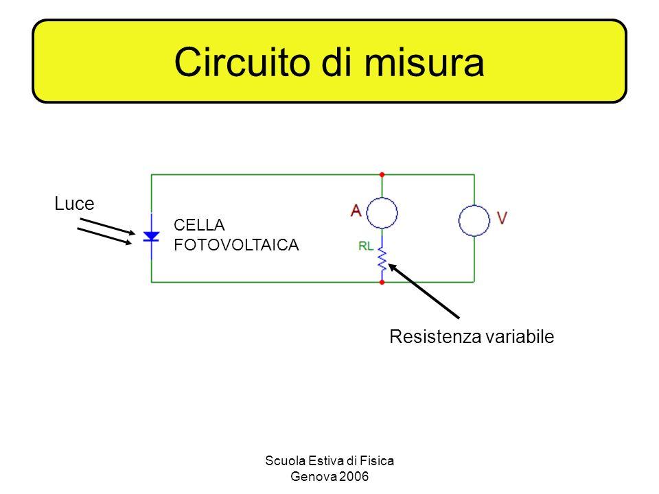 Scuola Estiva di Fisica Genova 2006