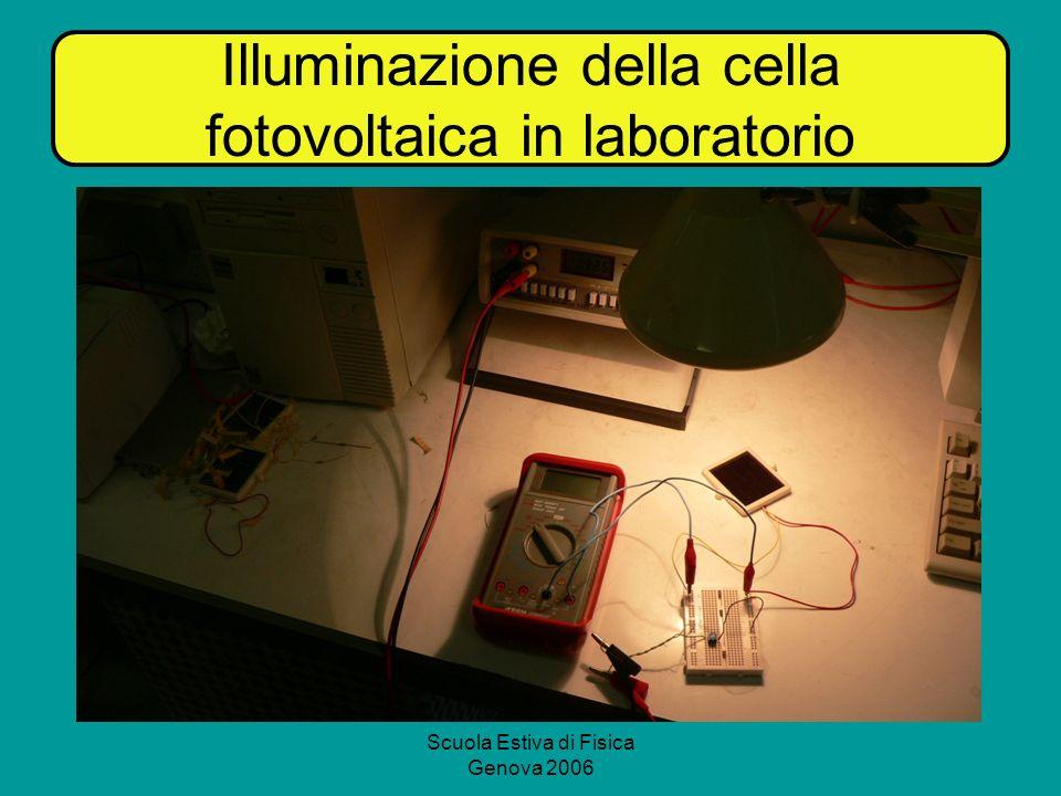 Illuminazione della cella fotovoltaica in laboratorio