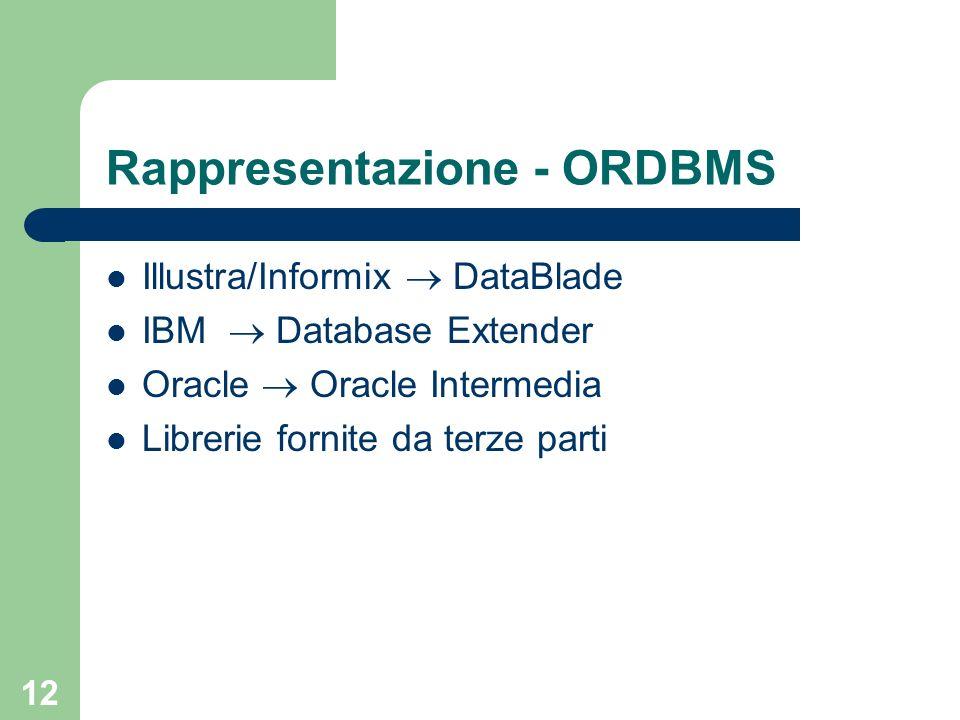 Rappresentazione - ORDBMS