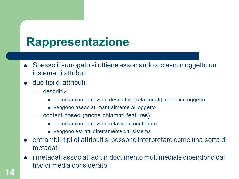 Rappresentazione Spesso il surrogato si ottiene associando a ciascun oggetto un insieme di attributi.