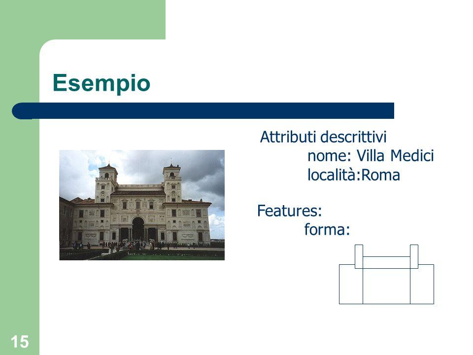Esempio Attributi descrittivi nome: Villa Medici località:Roma
