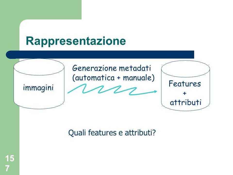 Rappresentazione Generazione metadati (automatica + manuale) Features