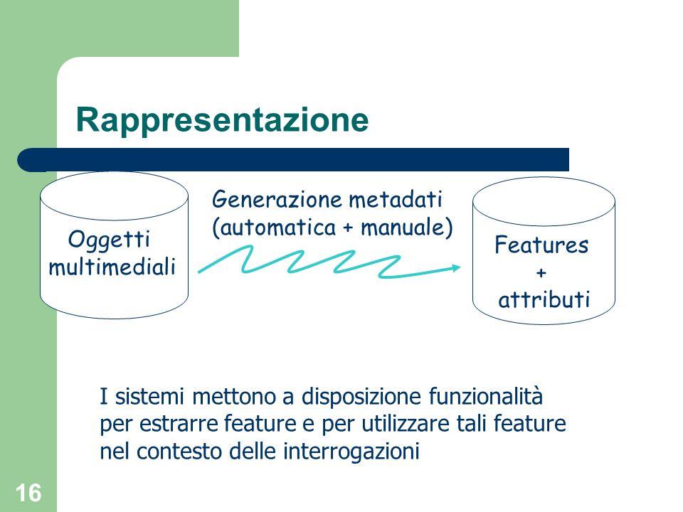 Rappresentazione Generazione metadati (automatica + manuale) Oggetti