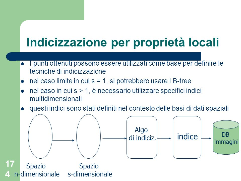 Indicizzazione per proprietà locali