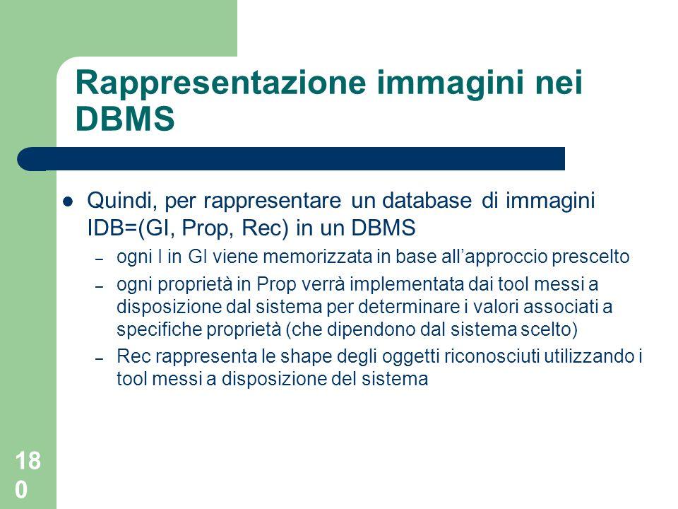Rappresentazione immagini nei DBMS