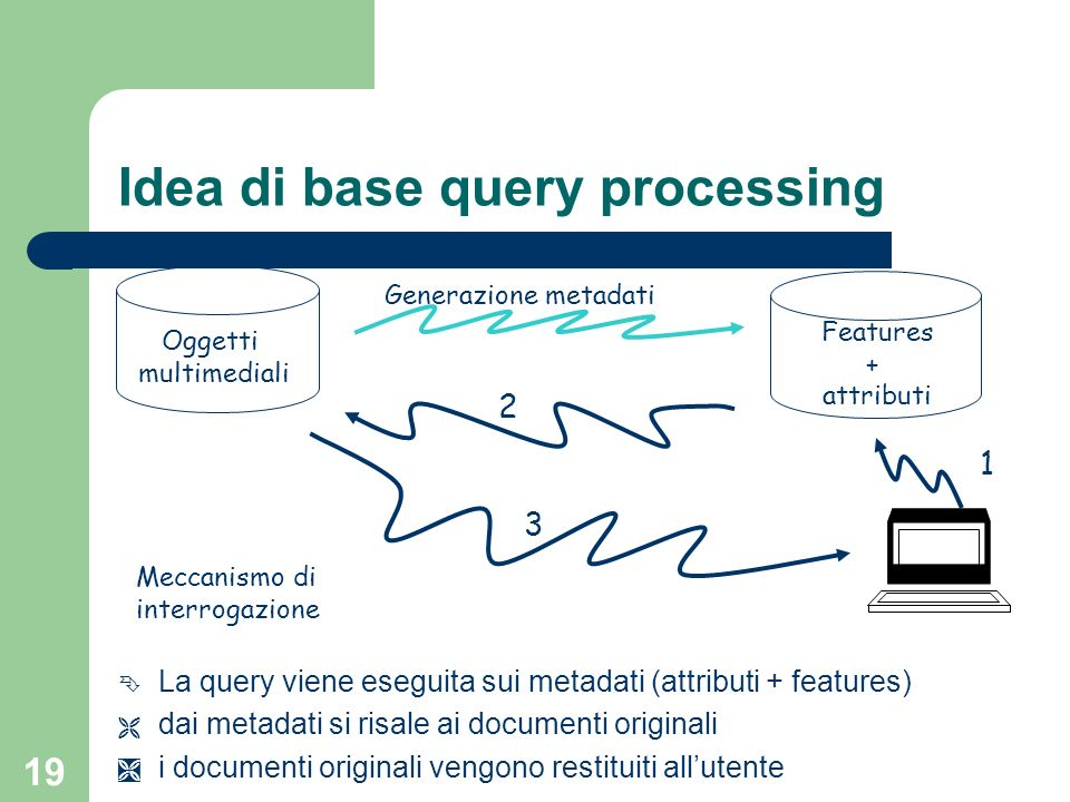 Idea di base query processing