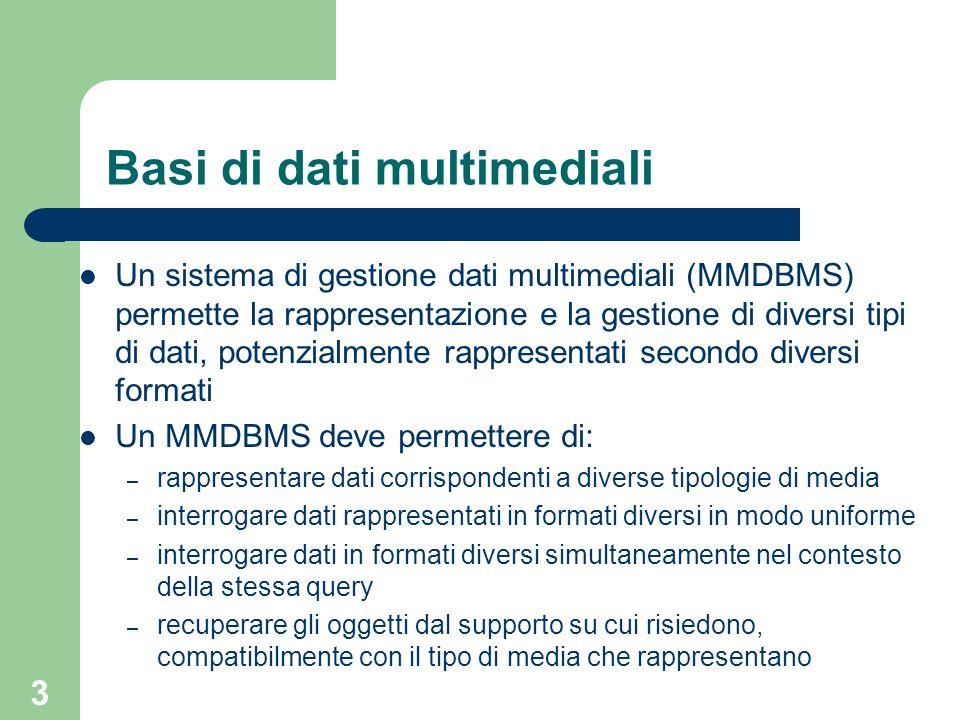 Basi di dati multimediali