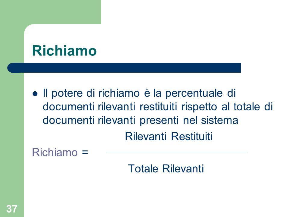 Richiamo Il potere di richiamo è la percentuale di documenti rilevanti restituiti rispetto al totale di documenti rilevanti presenti nel sistema.