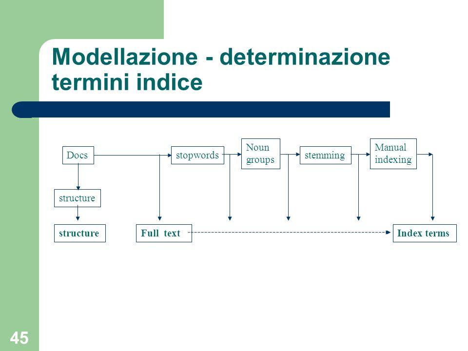 Modellazione - determinazione termini indice