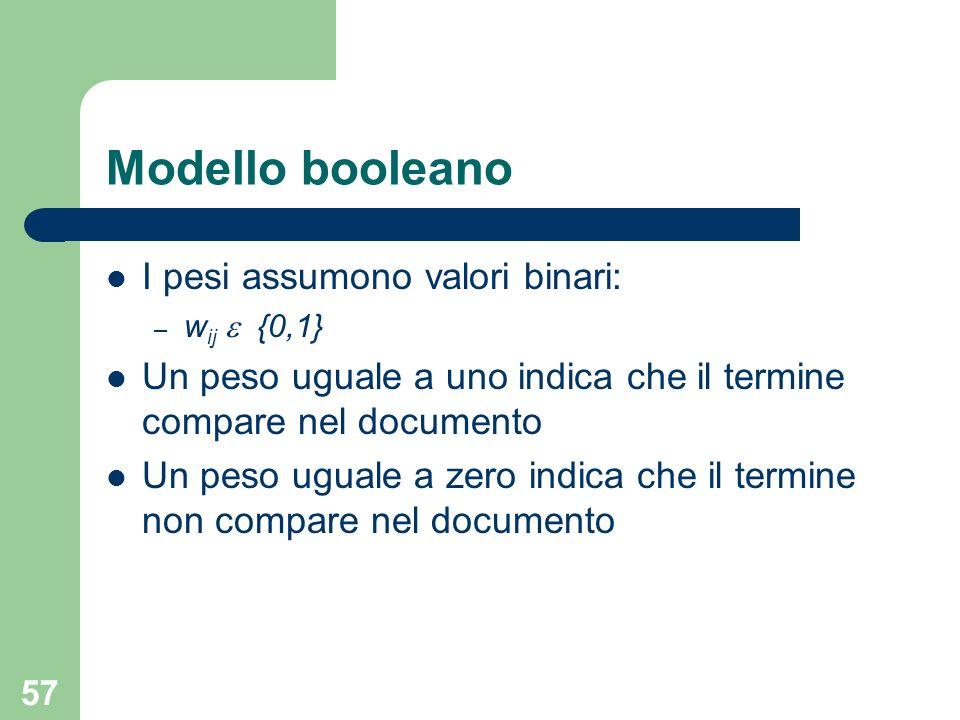 Modello booleano I pesi assumono valori binari: