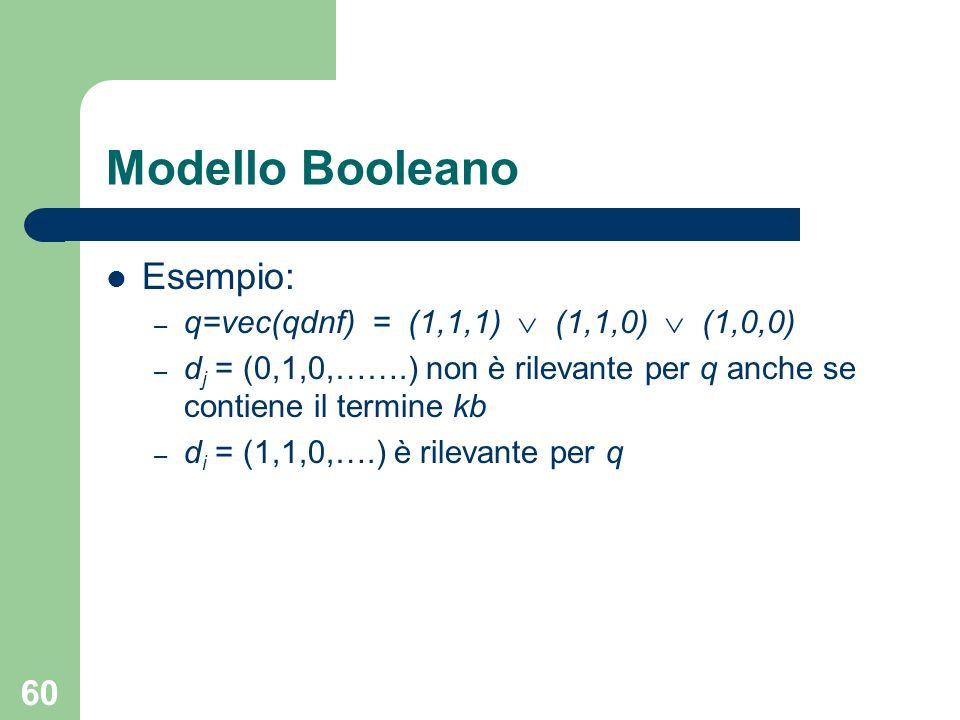 Modello Booleano Esempio: q=vec(qdnf) = (1,1,1)  (1,1,0)  (1,0,0)