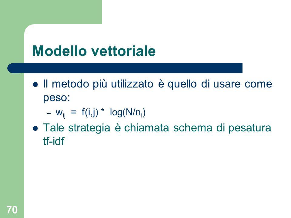 Modello vettoriale Il metodo più utilizzato è quello di usare come peso: wij = f(i,j) * log(N/ni)