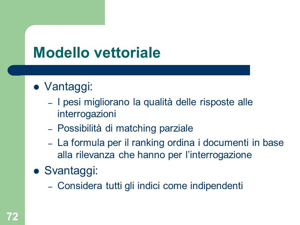 Modello vettoriale Vantaggi: Svantaggi: