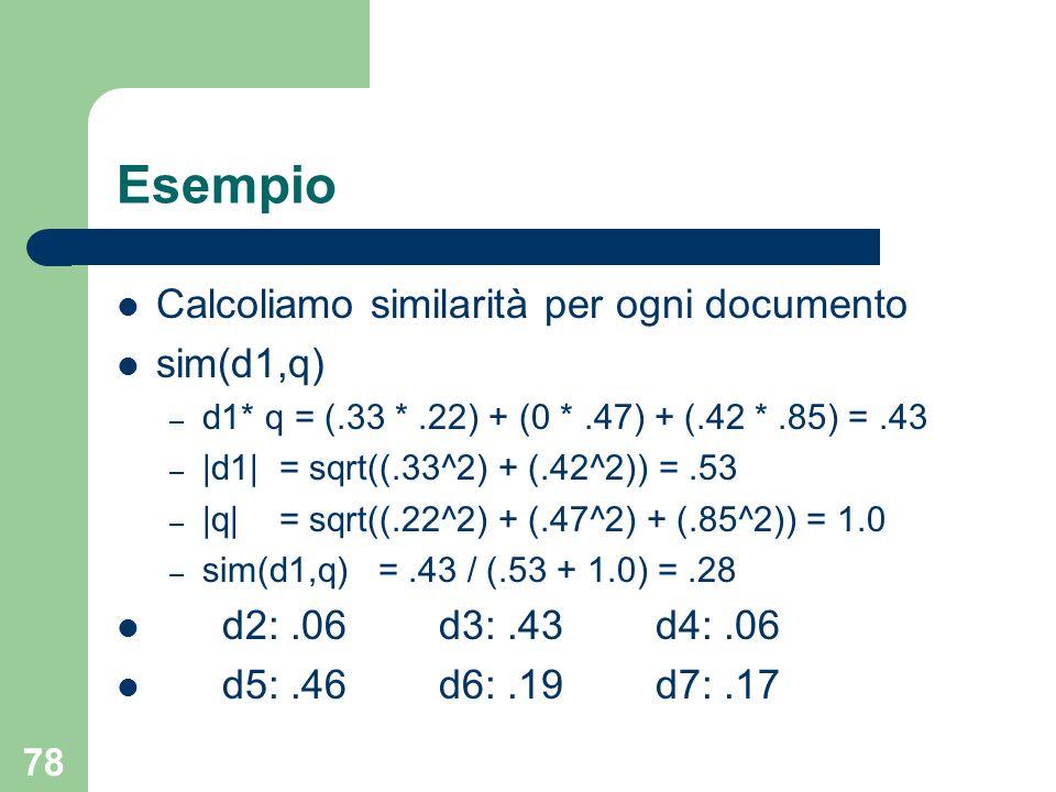 Esempio Calcoliamo similarità per ogni documento sim(d1,q)