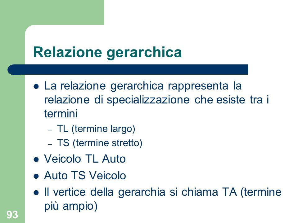 Relazione gerarchica La relazione gerarchica rappresenta la relazione di specializzazione che esiste tra i termini.