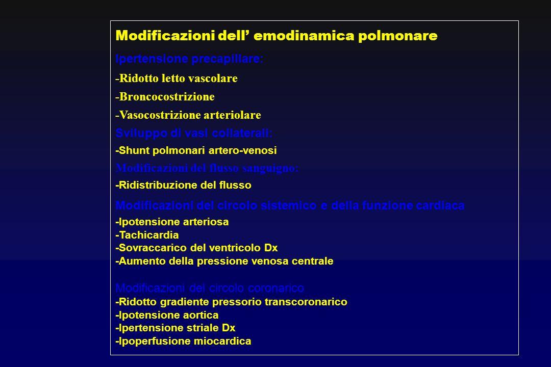 Modificazioni dell' emodinamica polmonare