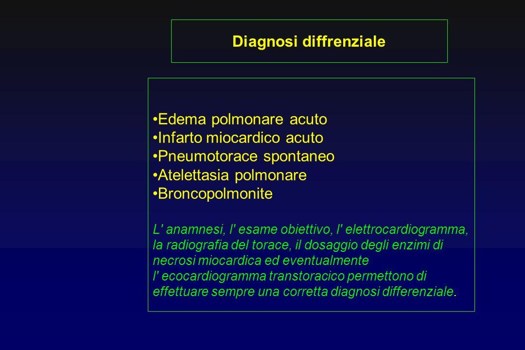 Diagnosi diffrenziale