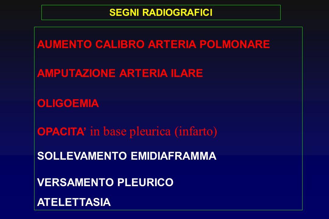 AUMENTO CALIBRO ARTERIA POLMONARE AMPUTAZIONE ARTERIA ILARE