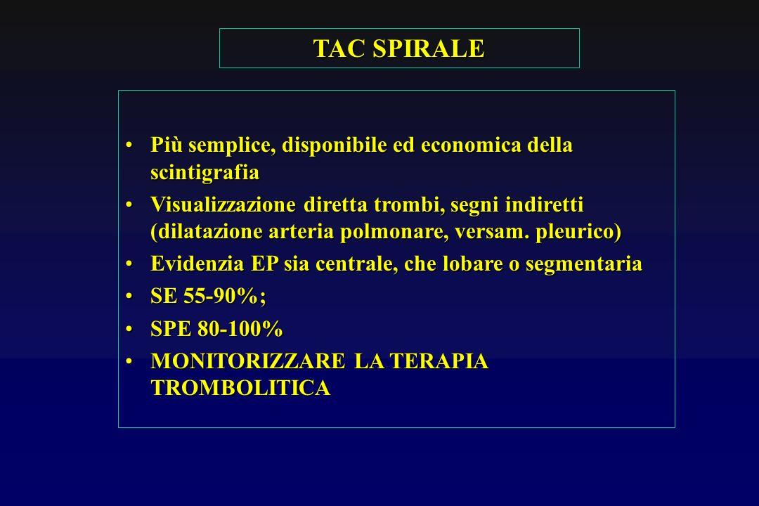 TAC SPIRALE Più semplice, disponibile ed economica della scintigrafia