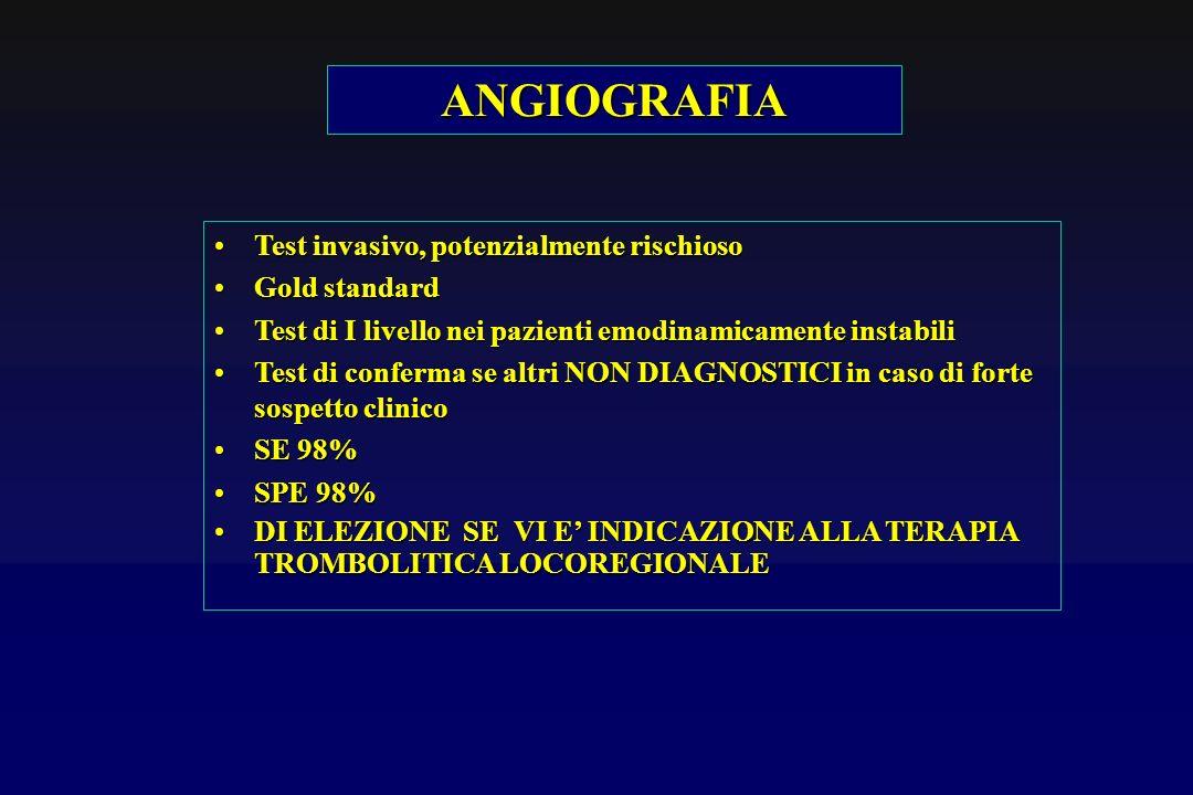 ANGIOGRAFIA Test invasivo, potenzialmente rischioso Gold standard