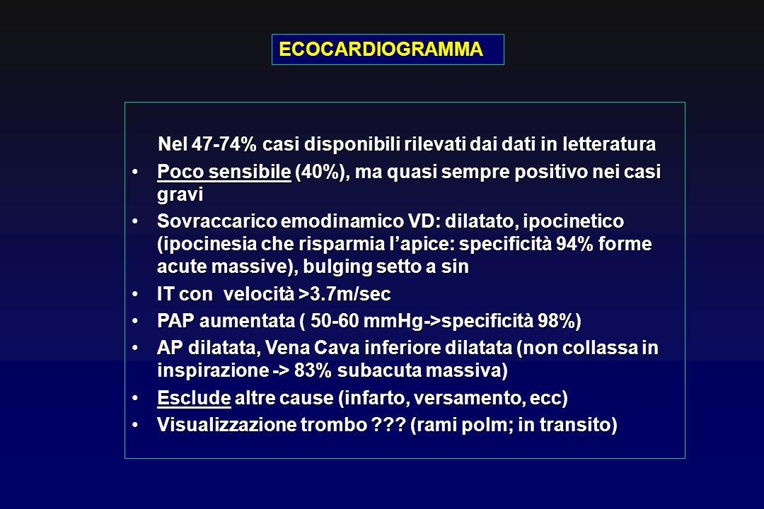 ECOCARDIOGRAMMA Nel 47-74% casi disponibili rilevati dai dati in letteratura. Poco sensibile (40%), ma quasi sempre positivo nei casi gravi.