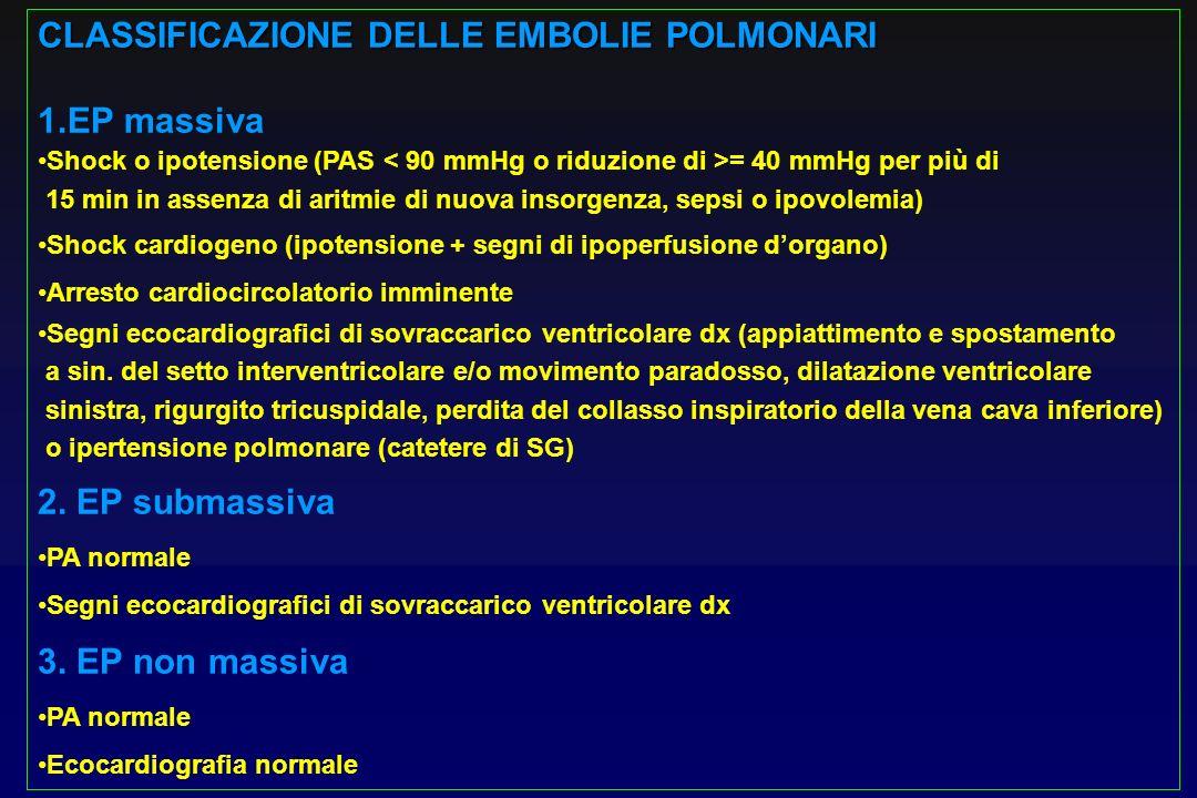 CLASSIFICAZIONE DELLE EMBOLIE POLMONARI 1.EP massiva