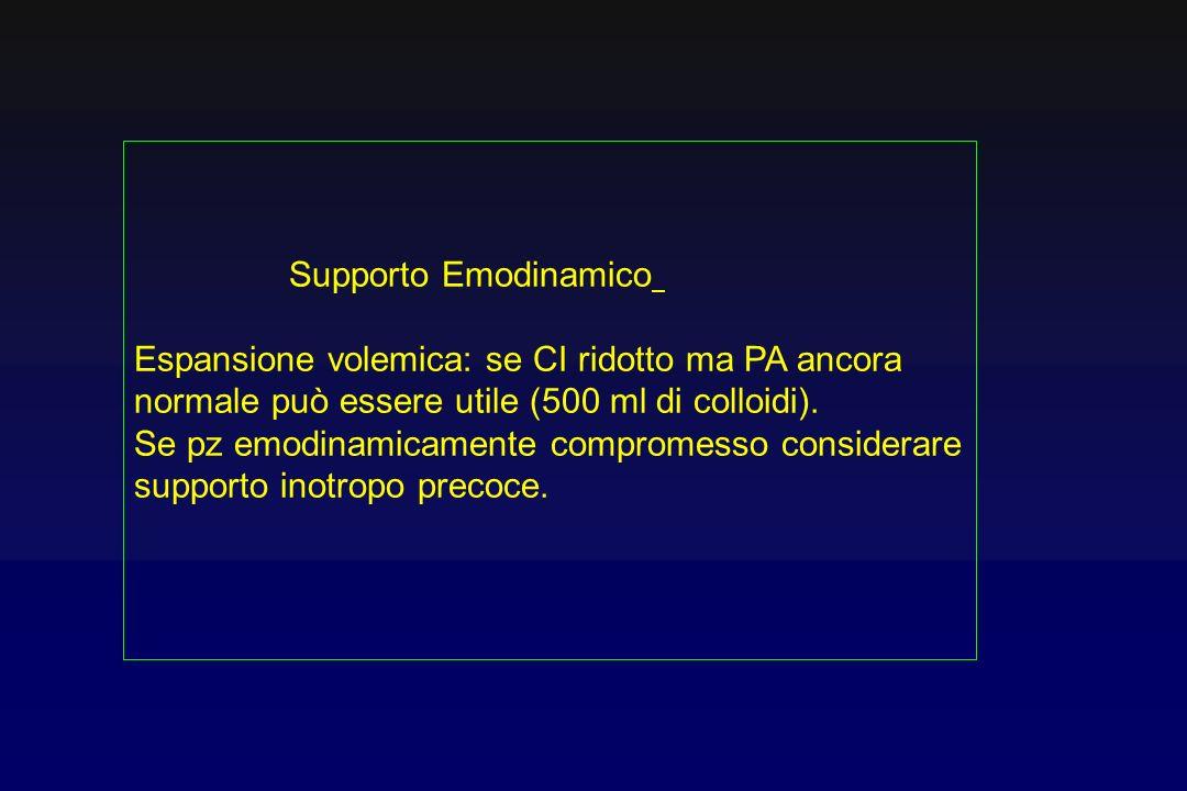 Supporto Emodinamico Espansione volemica: se CI ridotto ma PA ancora