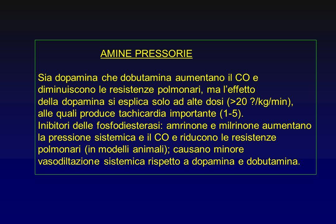 AMINE PRESSORIE Sia dopamina che dobutamina aumentano il CO e. diminuiscono le resistenze polmonari, ma l'effetto.